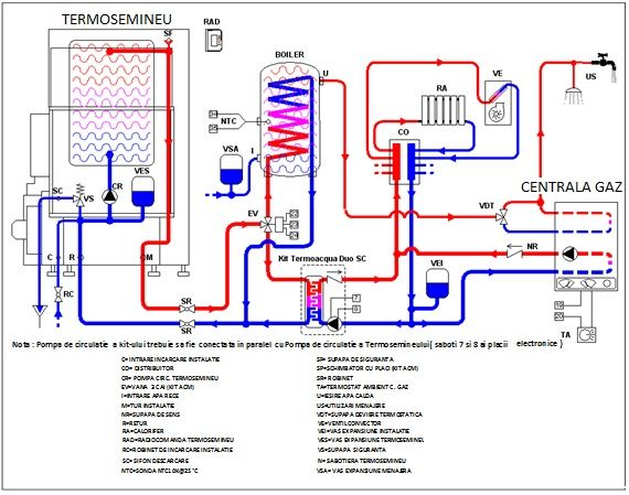 Montaj-termosemineu-peleti-MK-30-boiler-centrala-gaz