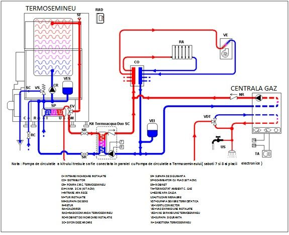 Montaj-termosemineu-peleti-MK-30-centrala-gaz